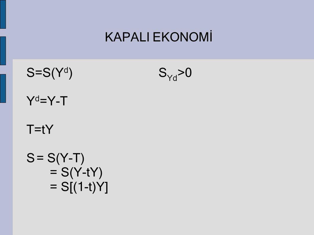 KAPALI EKONOMİ S=S(Yd) SYd>0 Yd=Y-T T=tY S = S(Y-T) = S(Y-tY) = S[(1-t)Y]